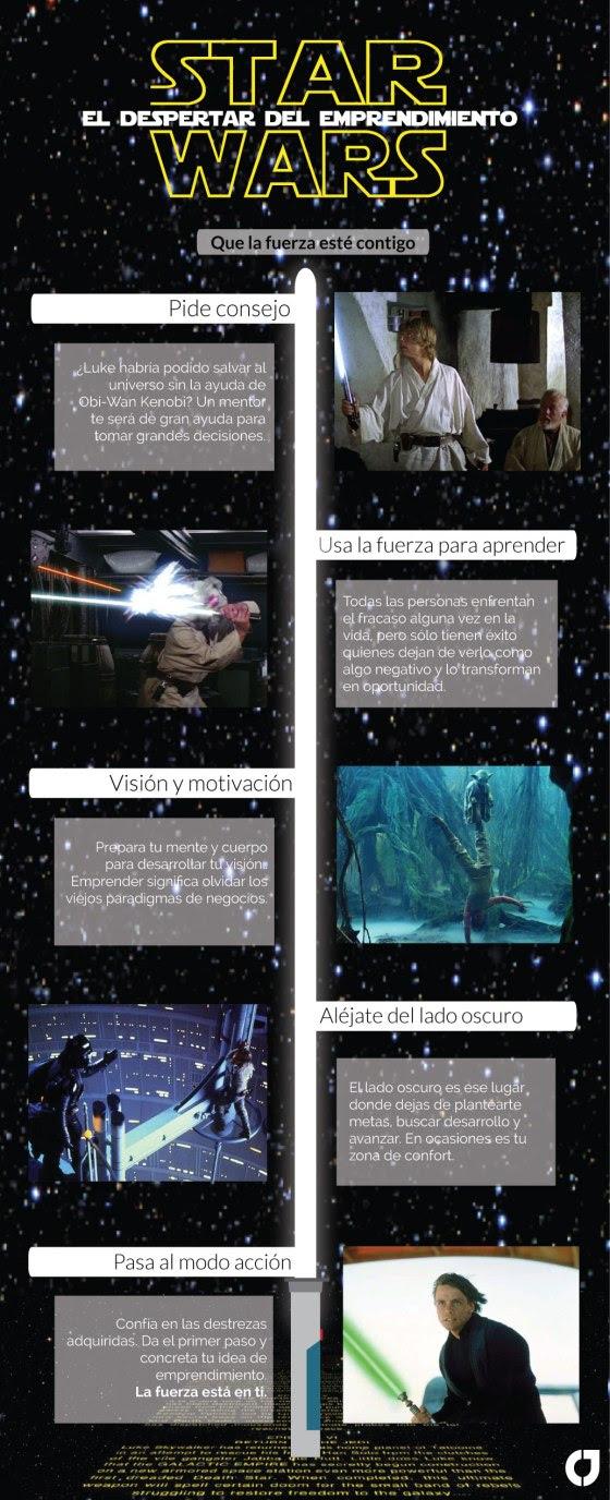 Como convertirte en un Jedi del emprendimiento