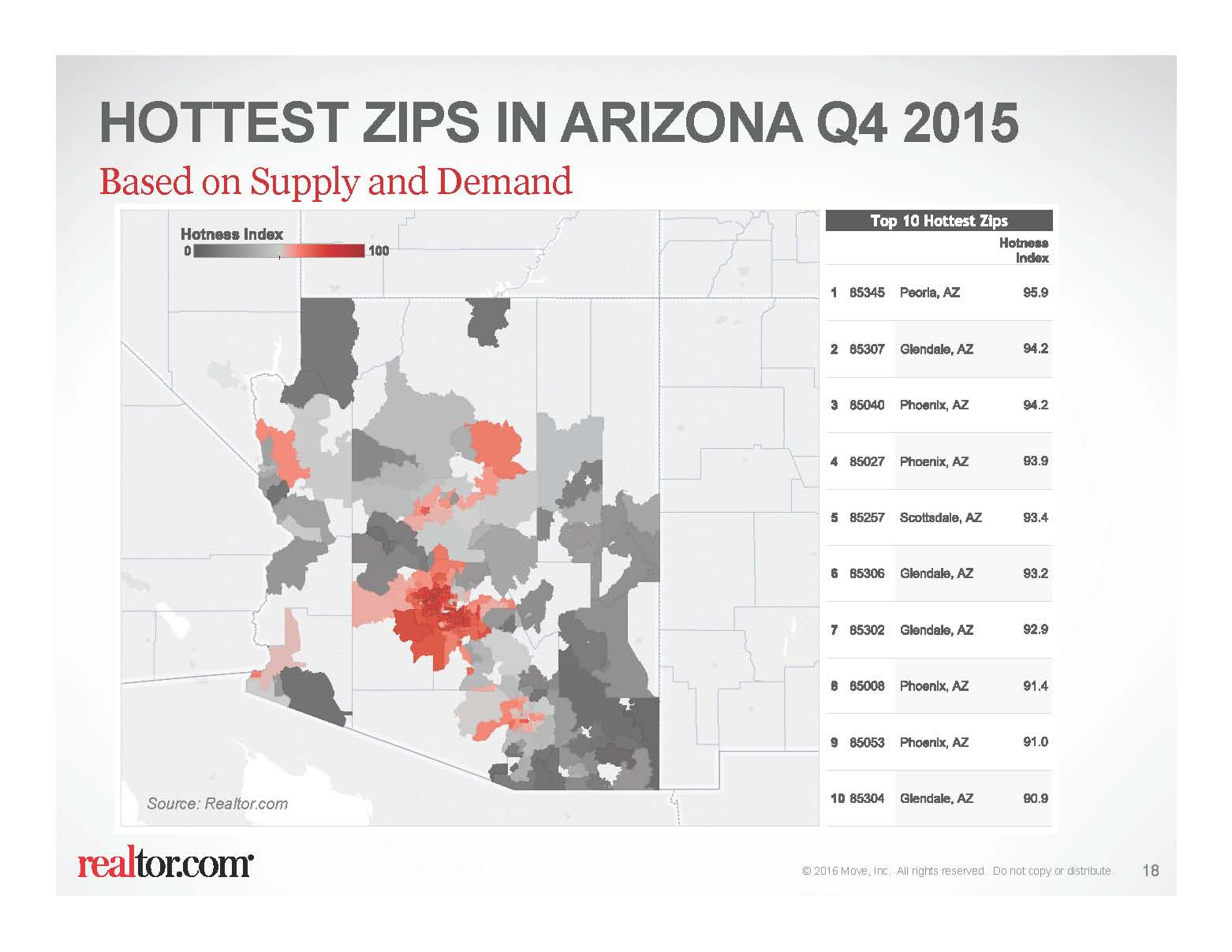 Hottest Zips in Arizona Q4 2015