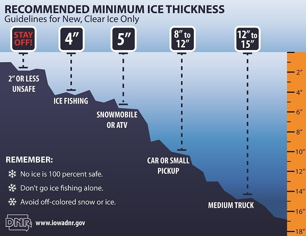 ice_safety