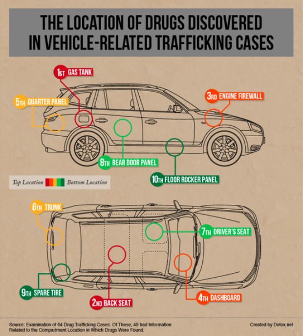 Here Are The Top 10 Places To Hide Drugs In Your Car, According To