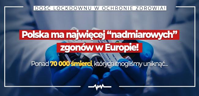 Stop Lockdownowi