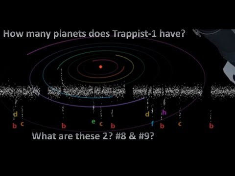 Truth about Trappist-1 Hqdefault