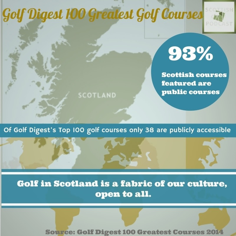 5 Scotland Golf Travel Misconceptions