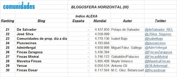 Blogosfera-horizontal-III