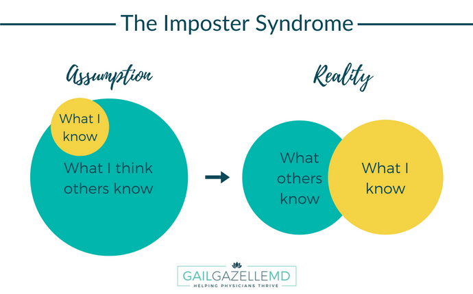 14010035_1603483910NPZThe-Imposter-Syndrome.png