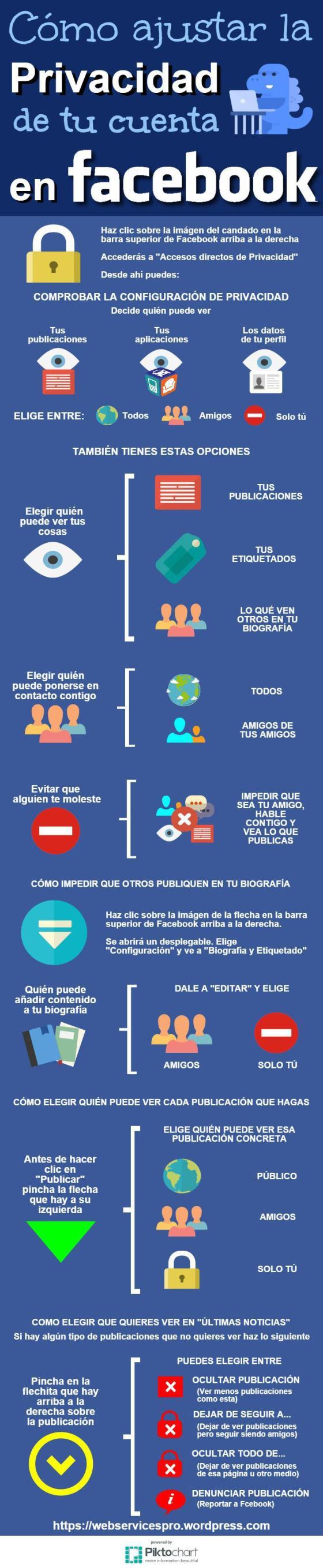 Cómo ajustar la privacidad de tu cuenta en Facebook