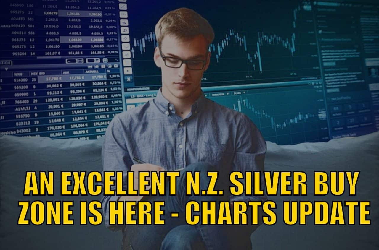 An Excellent N.Z. Silver Buy Zone is Here – Charts Update
