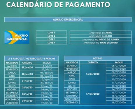 Calendário para saque em dinheiro do auxílio emergencial