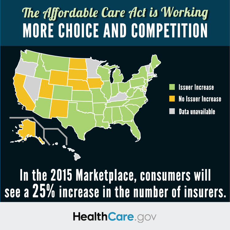 The Affordable Care Act is Working: More Choice and Competition