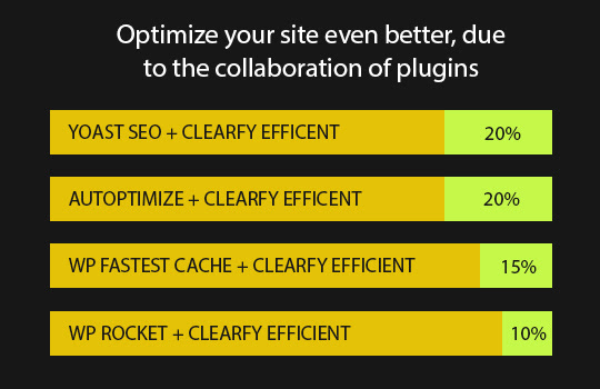 Clearfy - How to improve SEO, speed up the website & secure your WordPress for free