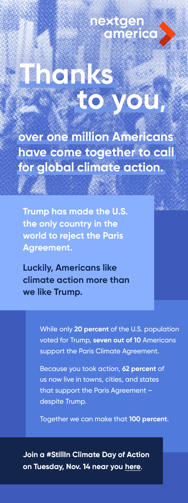 Thanks to you — over one million Americans have come together to call for global climate action. Trump has made the U.S. the only country in the world to reject the Paris agreement. Luckily, Americans like climate action more than we like Trump. While only 20 percent of the U.S. population voted for Trump, seven out of ten Americans support the Paris Climate Agreement. Because you took action, 62 percent of us now live in towns, cities and states support the Paris Agreement — despite Trump. Together we can make that 100% Join a #StillIn Climate Day of Action on Tuesday, November 14 near you: http://nxtgn.us/cqx