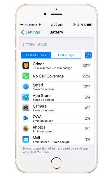 Una foto de un teléfono en la configuración que detalla el uso de la aplicación