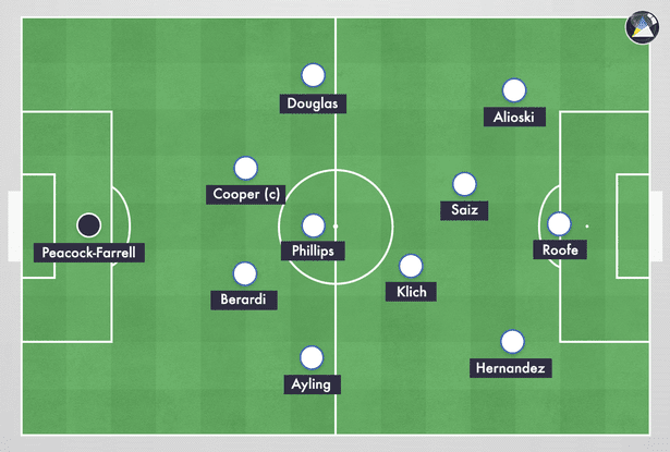 0_Leeds-XI.png
