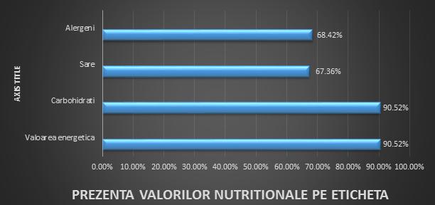 Ce cantitate de sare și câte E-uri conțin pastele făinoase (studiu InfoCons)