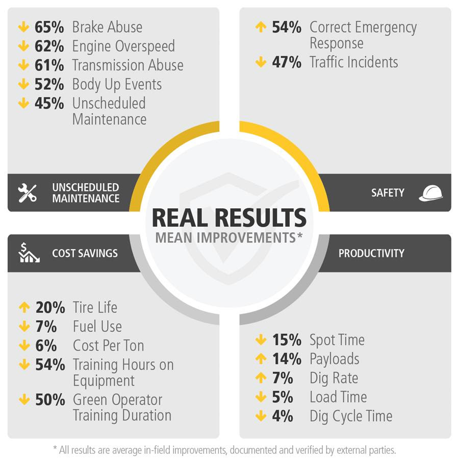 Real Results - Immersive Technologies