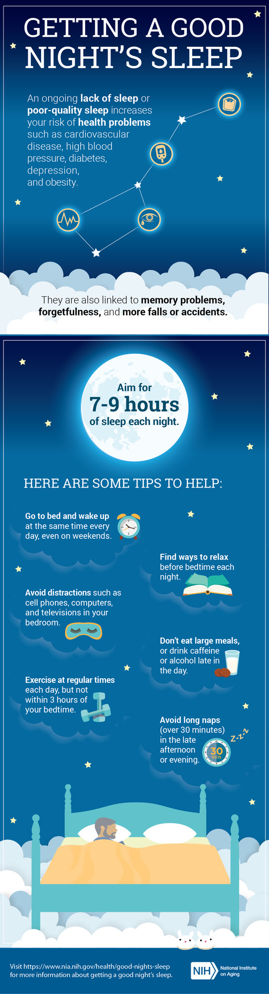 Infographic about getting a good night's sleep. Follow link for full description