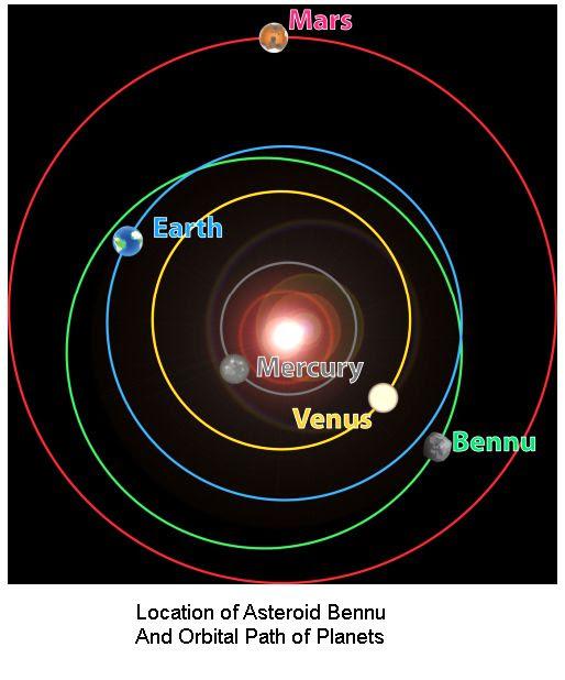 nasas-target-asteroid