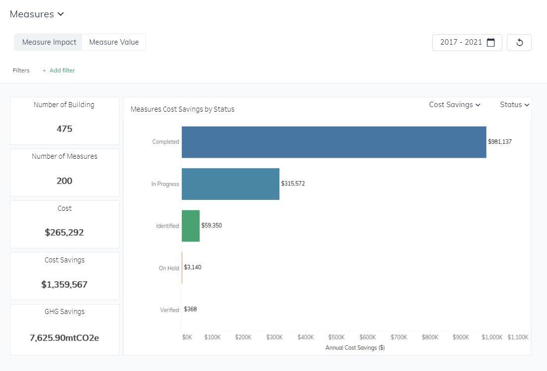 buildee Portfolio Measure Tracking