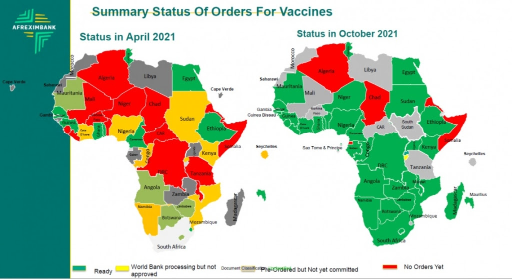 color-coded map of vaccine purchases around Africa
