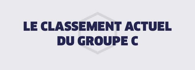 LE CLASSEMENT ACTUEL DU GROUPE C