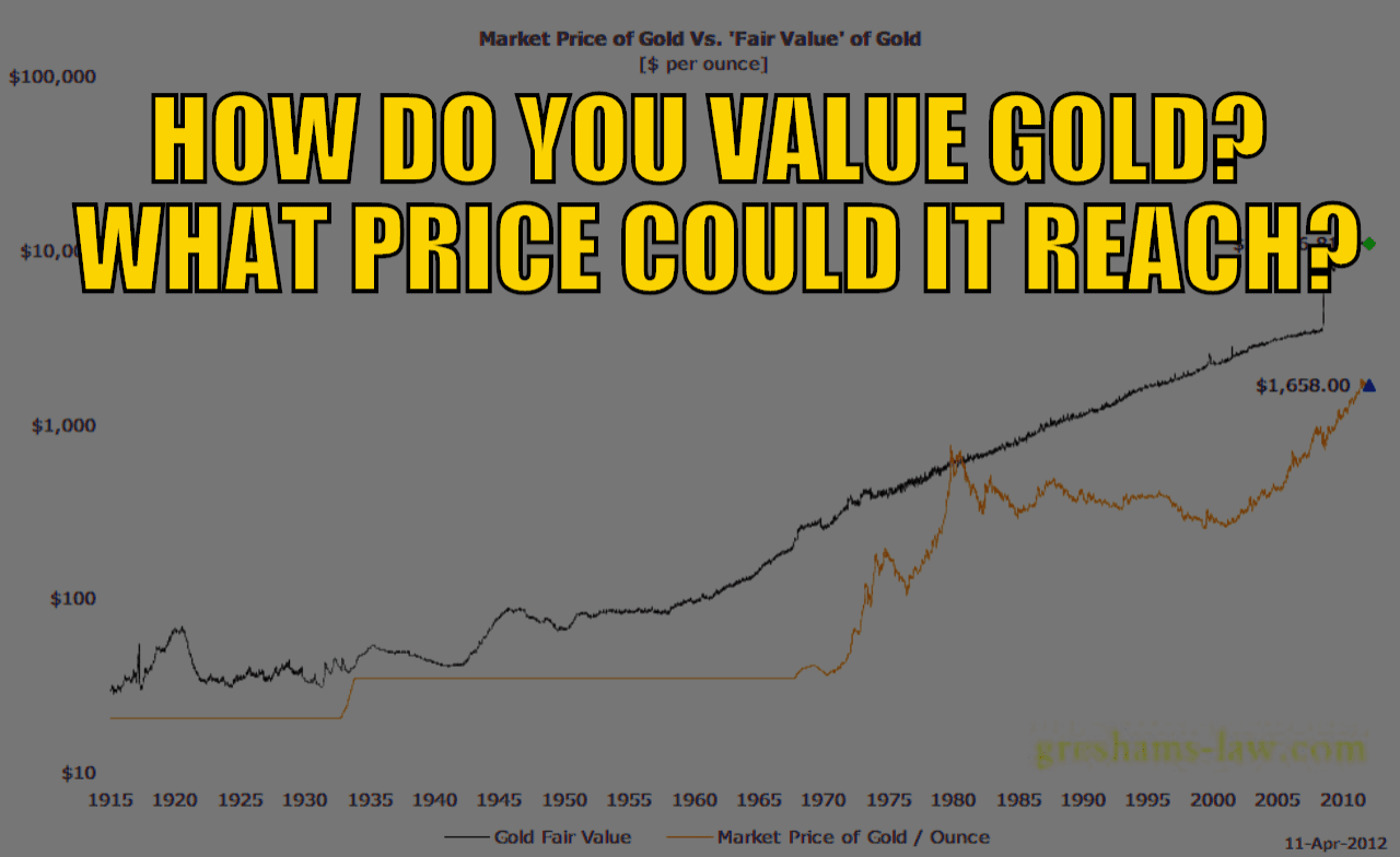 How Do You Value Gold | What Price Could Gold Reach?