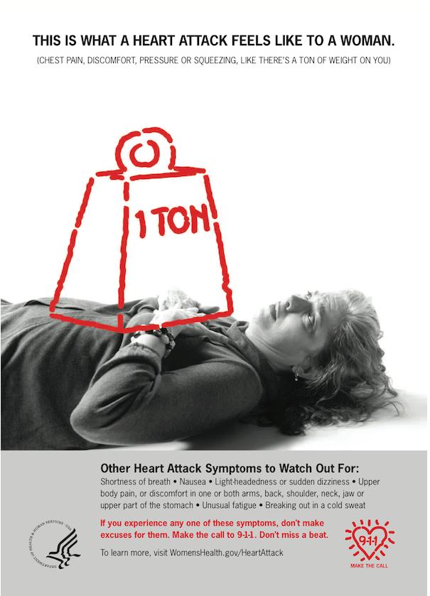 women's heart health poster