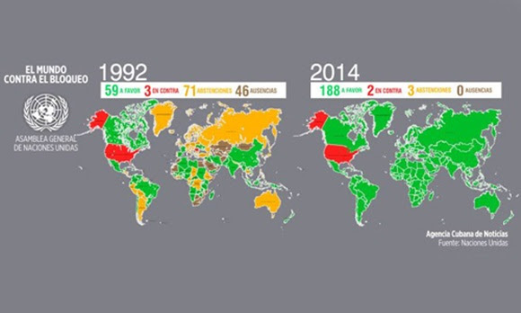 infog-1992-2014-bloqueo