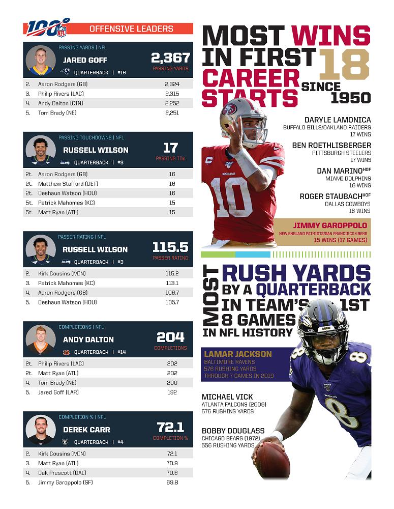 NFL Rundown - Week 9_Page_6.png