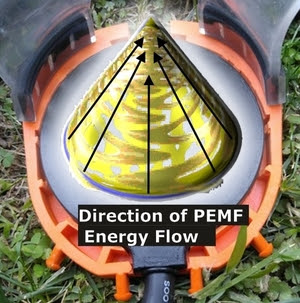Direction of PEMF Energy Flow
