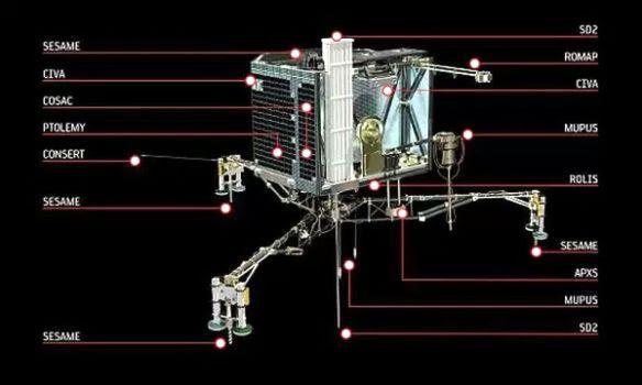 philae-lander-instruments