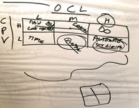 scribble-flip-chart