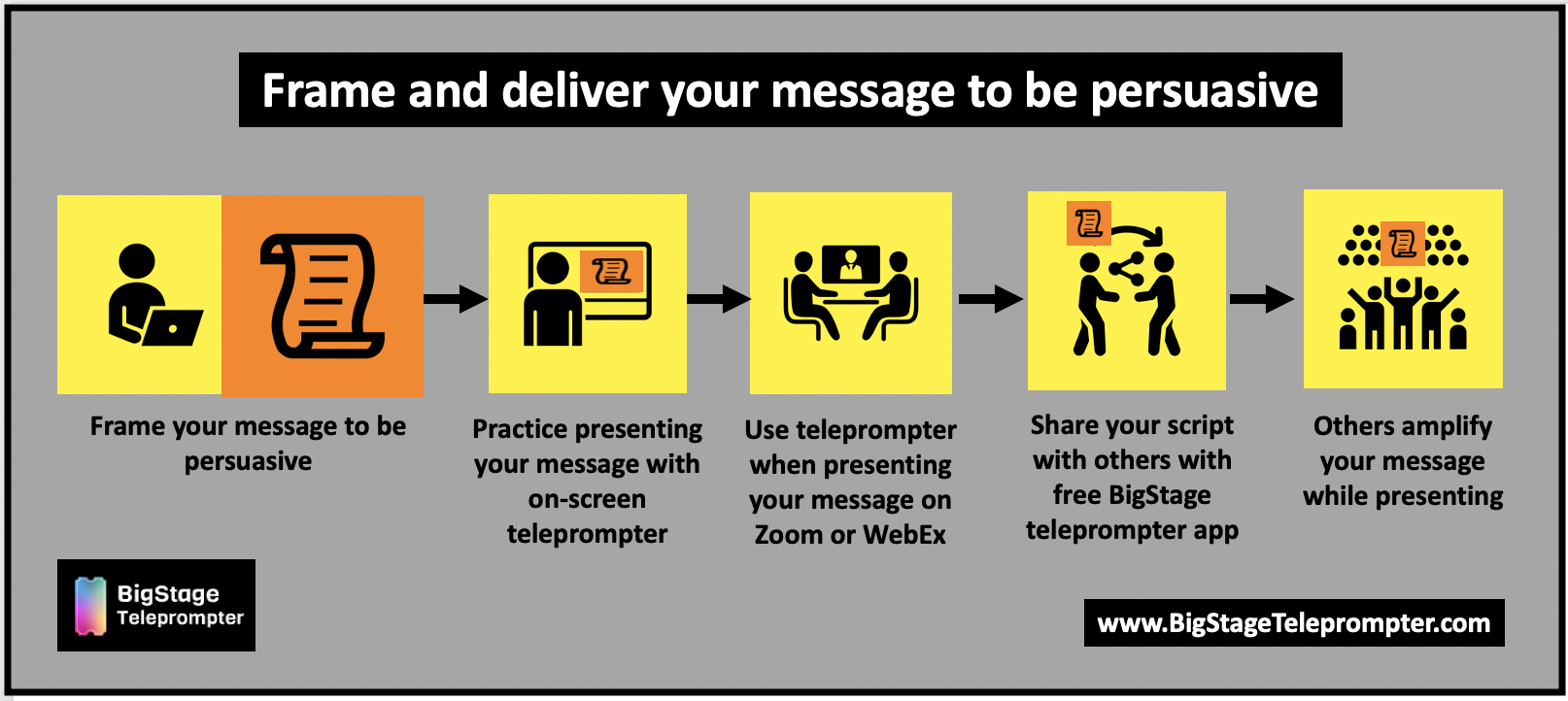 Frame and deliver your message on Zoom or WebEx more persuasively with the BigStage Teleprompter