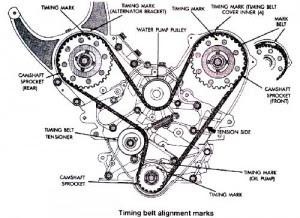 Timing Belt Repair & Replacement Dublin | Baldoyle Auto Centre