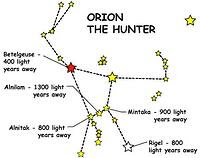 Illustration of Orion The Hunter constellation. Link goes to NASA's starfinder page.