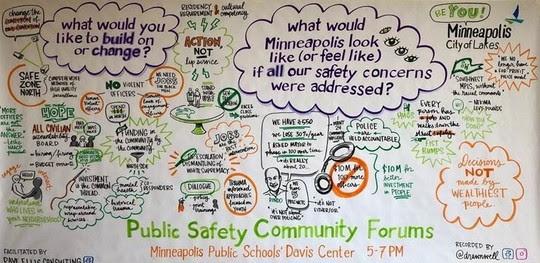 Public Safety Community Forum