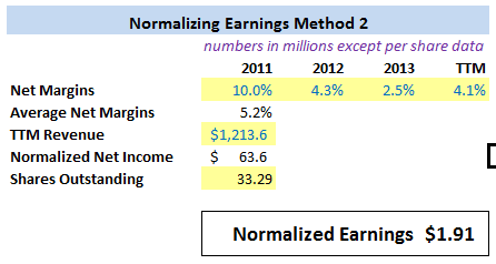 Normalize Earnings using net margins