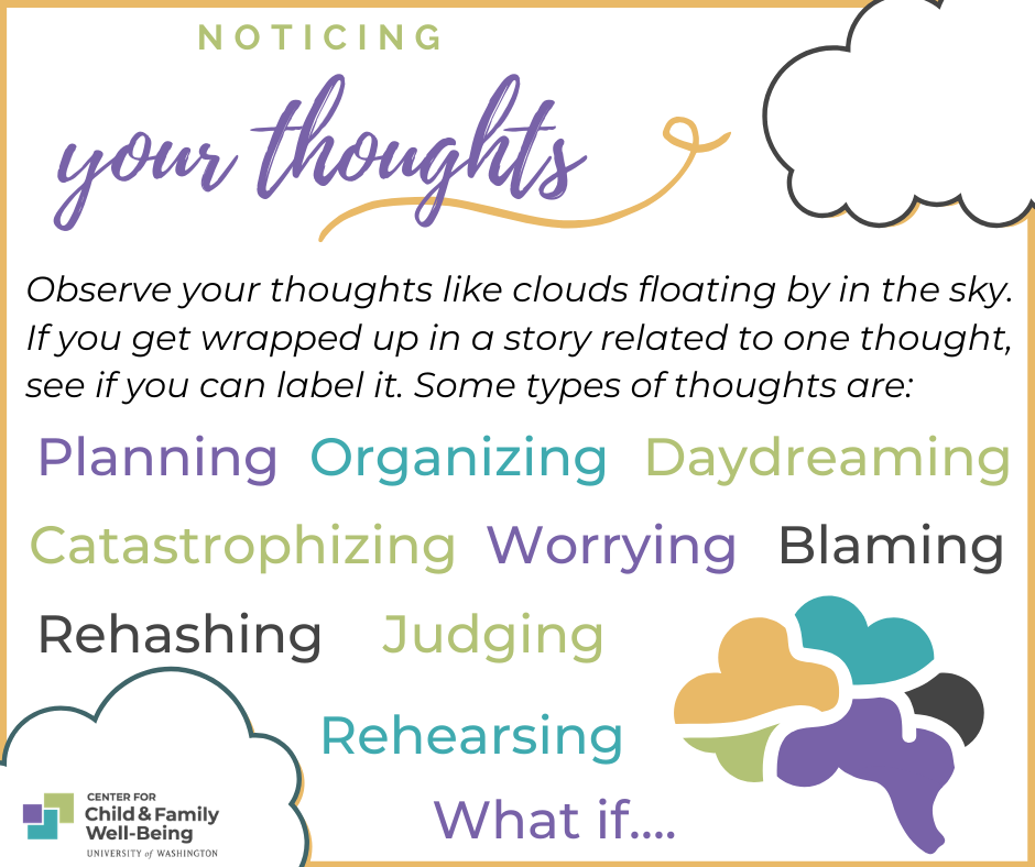 """This image shows the different types of thoughts we have so that you can practice labeling them. E.g., planning, organizing, daydreaming, worrying, catastrophizing, blaming, judging, rehashing, rehearsing, saying """"what if"""". Notice thoughts without judgement."""