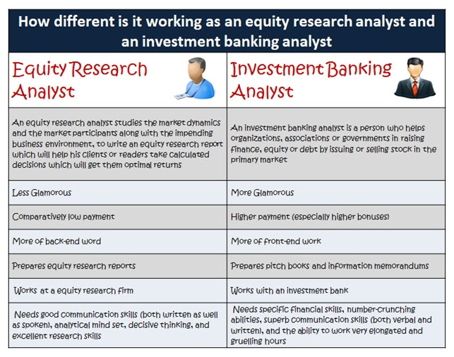 stock equity research and comparative analysis