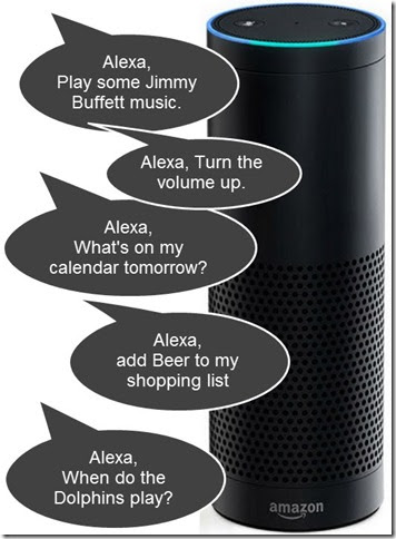 Amazon Echo: Alexa