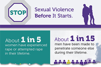 Stop Sexual Violence Before It Starts