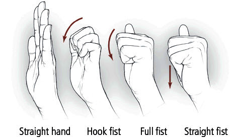 Stervitja e duarve - ushtrimi 5