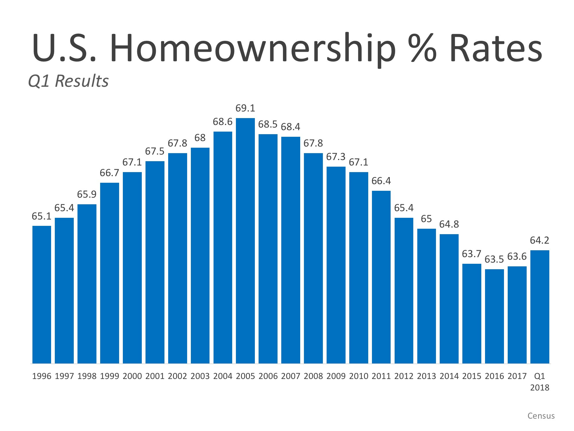 """Homeownership: """"A Man Is Not a Complete Man, Unless He Owns a House"""" 
