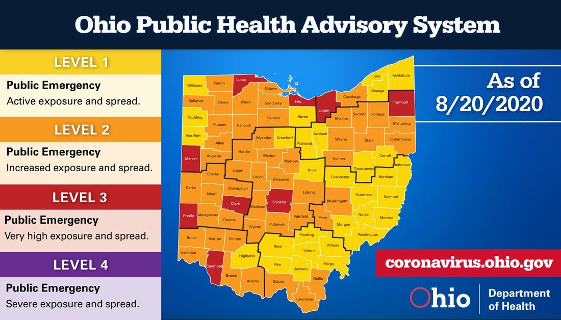 Ohio Public Health Advisory