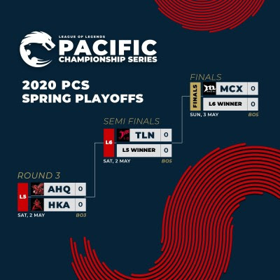 League of Legends Pacific Championship Series