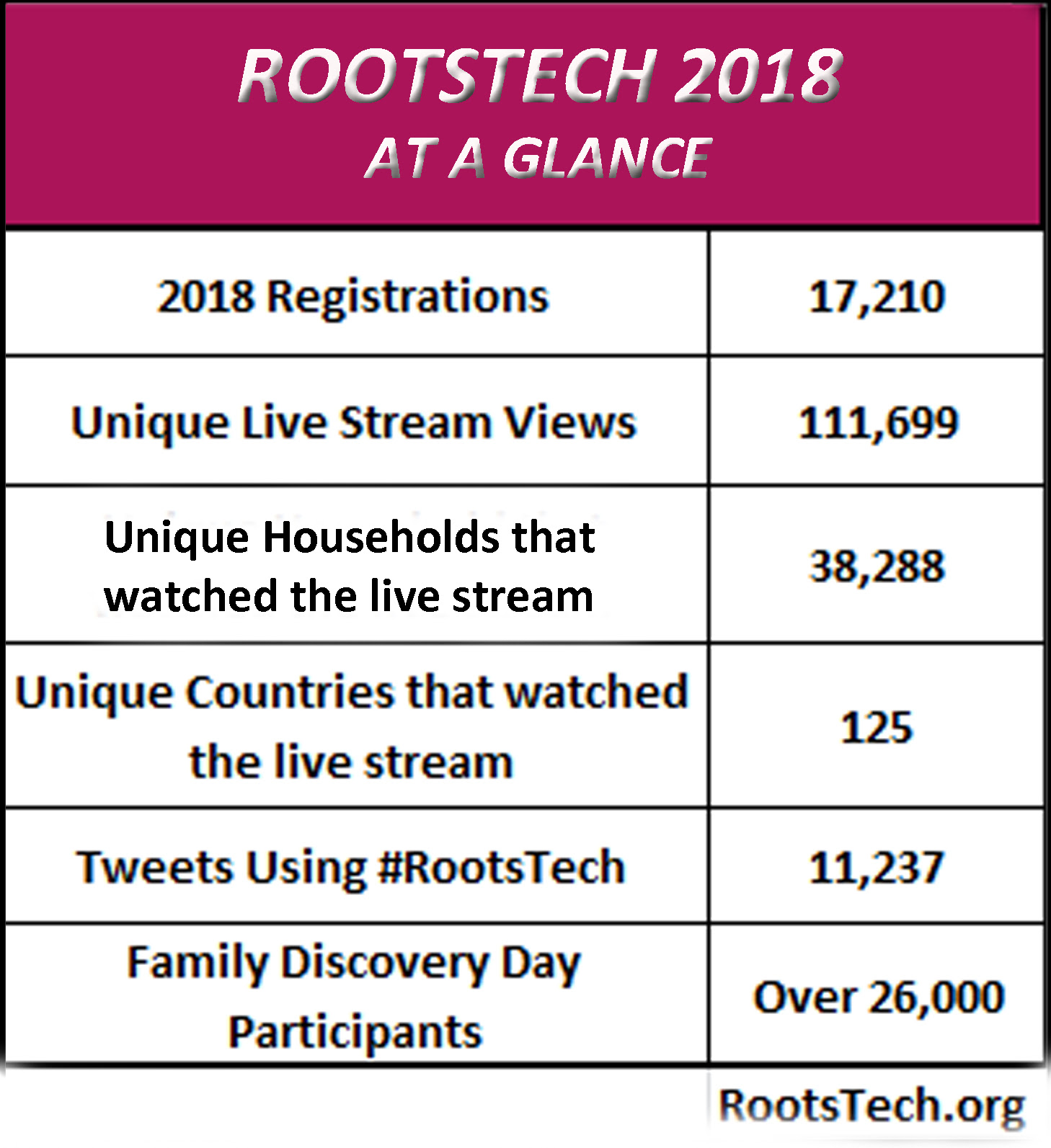 rootstech_2018_at_a_glance.jpg