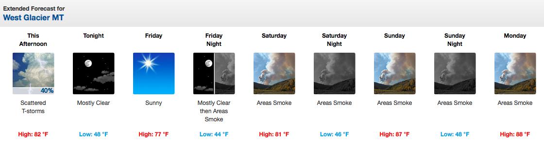 West-Glacier-Forecast