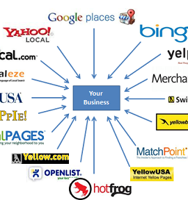 local seo Archives | Local Citation Service | Local Business ...