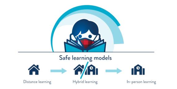 Safe Learning Models