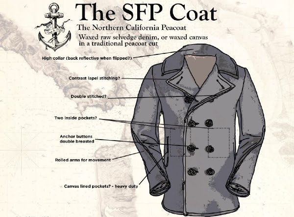 SFP Coat