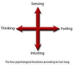 Image result for synchronicity jung